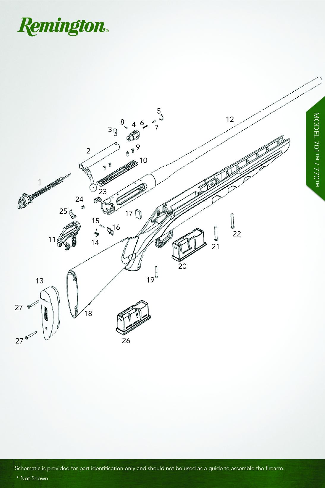 Model 710™ / 770™